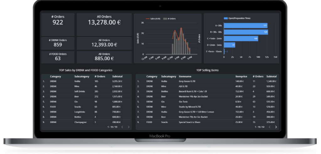 Grid App Dashboard